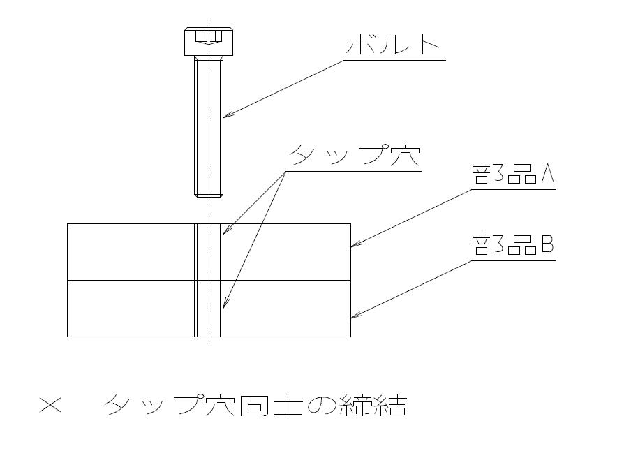 タップ穴同士の締結(2)