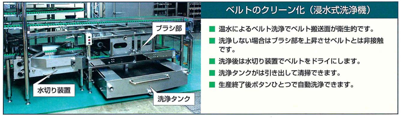 三鈴工機株式会社 ベルト洗浄