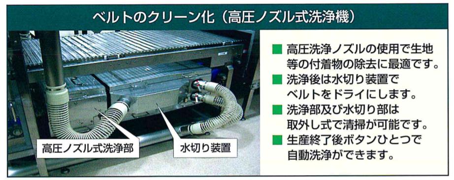三鈴工機株式会社 高圧洗浄